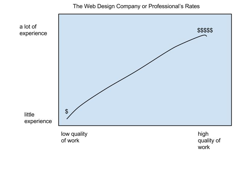 webdesignpricing2